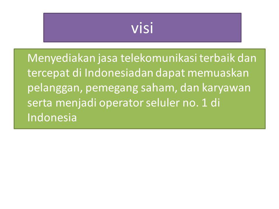 visi Menyediakan jasa telekomunikasi terbaik dan tercepat di Indonesiadan dapat memuaskan pelanggan, pemegang saham, dan karyawan serta menjadi operat
