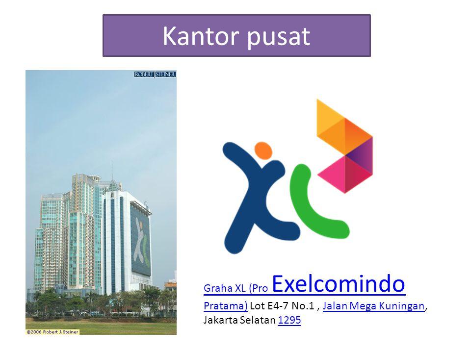 Kantor pusat Graha XL (Pro Exelcomindo Pratama)Graha XL (Pro Exelcomindo Pratama) Lot E4-7 No.1, Jalan Mega Kuningan, Jakarta Selatan 1295Jalan Mega K