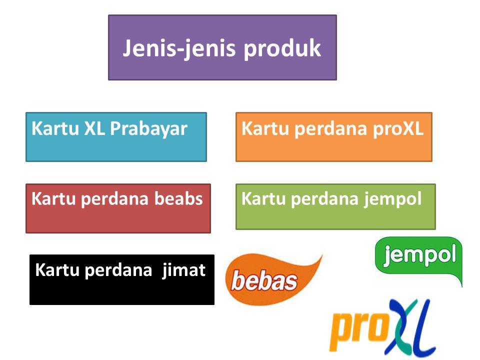 Jenis-jenis produk Kartu XL Prabayar Kartu perdana beabs Kartu perdana proXL Kartu perdana jempol Kartu perdana jimat