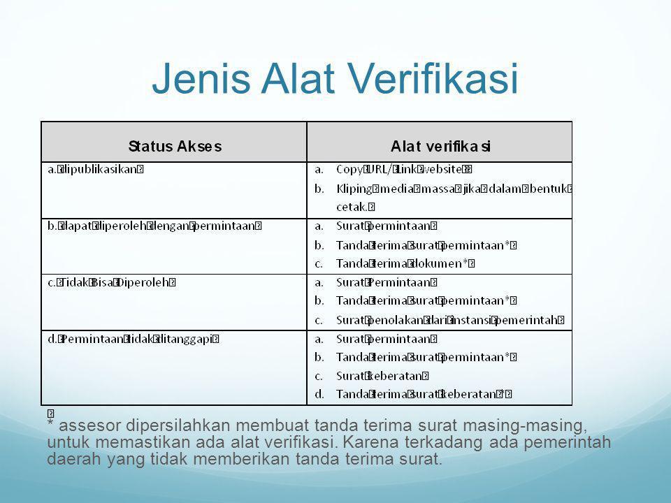 Jenis Alat Verifikasi * assesor dipersilahkan membuat tanda terima surat masing-masing, untuk memastikan ada alat verifikasi.