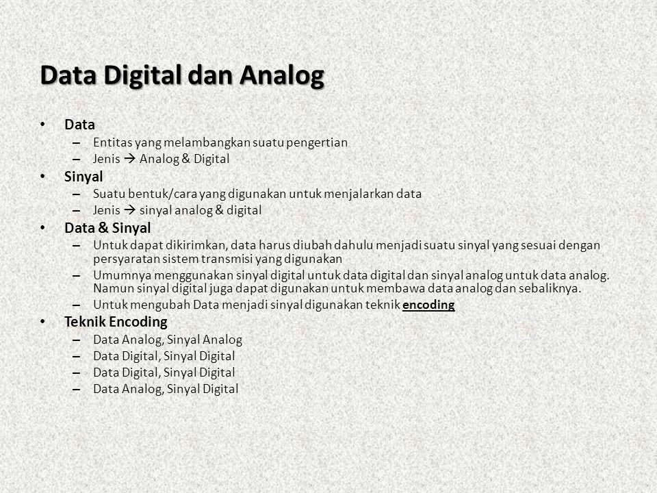 Data Digital dan Analog • Data – Entitas yang melambangkan suatu pengertian – Jenis  Analog & Digital • Sinyal – Suatu bentuk/cara yang digunakan unt