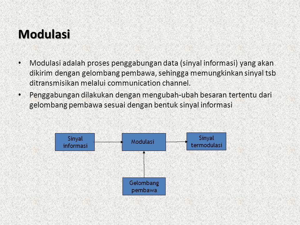 Modulasi • Modulasi adalah proses penggabungan data (sinyal informasi) yang akan dikirim dengan gelombang pembawa, sehingga memungkinkan sinyal tsb di