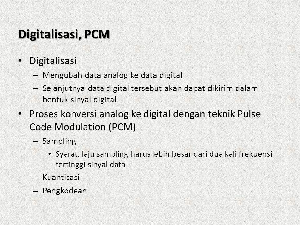 Digitalisasi, PCM • Digitalisasi – Mengubah data analog ke data digital – Selanjutnya data digital tersebut akan dapat dikirim dalam bentuk sinyal dig