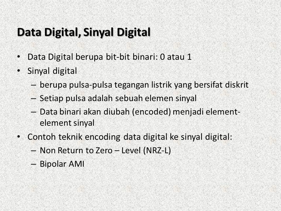 Data Digital, Sinyal Digital • Data Digital berupa bit-bit binari: 0 atau 1 • Sinyal digital – berupa pulsa-pulsa tegangan listrik yang bersifat diskr