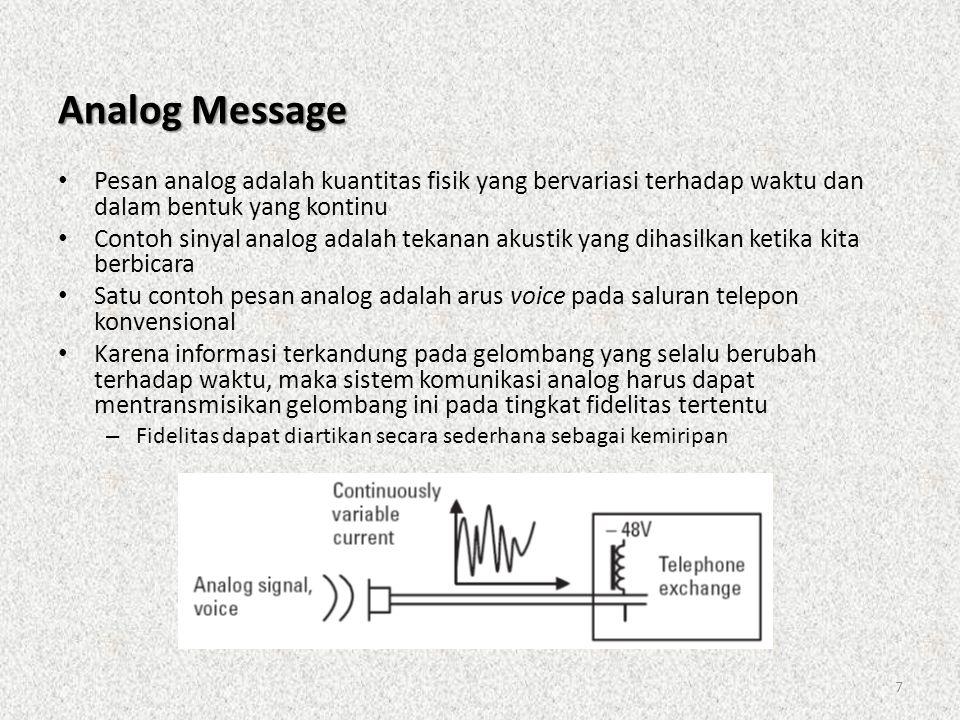 7 Analog Message • Pesan analog adalah kuantitas fisik yang bervariasi terhadap waktu dan dalam bentuk yang kontinu • Contoh sinyal analog adalah teka