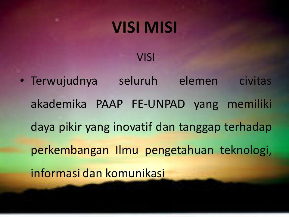 VISI MISI VISI • Terwujudnya seluruh elemen civitas akademika PAAP FE-UNPAD yang memiliki daya pikir yang inovatif dan tanggap terhadap perkembangan Ilmu pengetahuan teknologi, informasi dan komunikasi