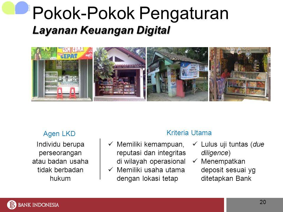 20 Layanan Keuangan Digital Pokok-Pokok Pengaturan Layanan Keuangan Digital Agen LKD Individu berupa perseorangan atau badan usaha tidak berbadan huku