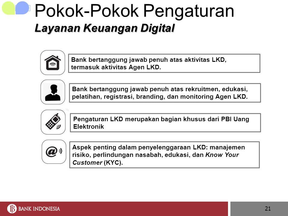 21 Layanan Keuangan Digital Pokok-Pokok Pengaturan Layanan Keuangan Digital Bank bertanggung jawab penuh atas aktivitas LKD, termasuk aktivitas Agen L