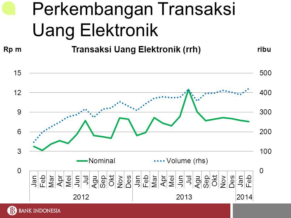 Perkembangan Transaksi Uang Elektronik •RTGS •SKN •APMK •Uang E •Kalo bisa ada yang dibandingin dg GDP tany Yanny deh