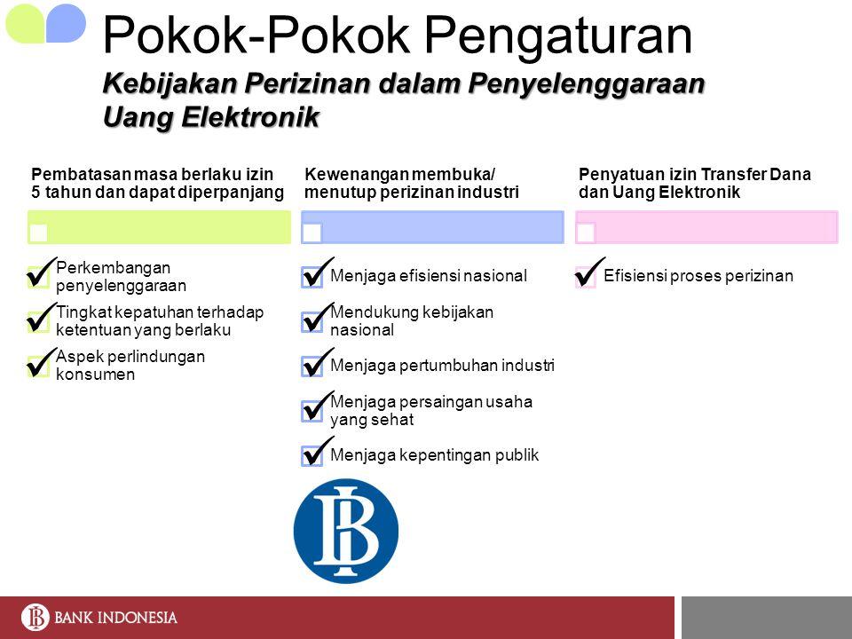 Pembatasan masa berlaku izin 5 tahun dan dapat diperpanjang Perkembangan penyelenggaraan Tingkat kepatuhan terhadap ketentuan yang berlaku Aspek perli