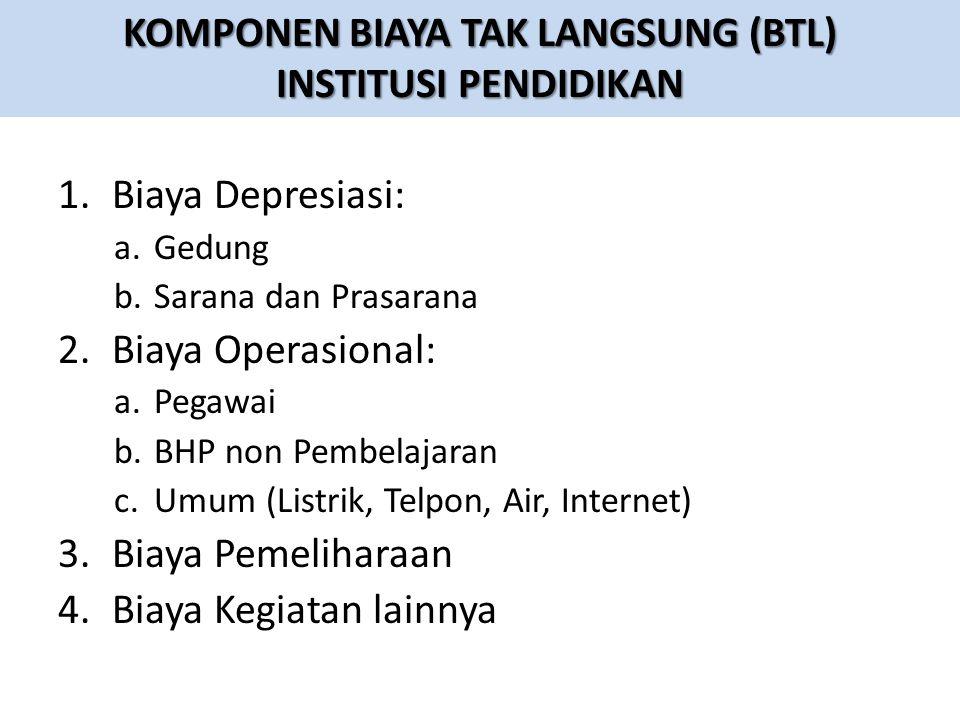 1.Biaya Depresiasi: a.Gedung b.Sarana dan Prasarana 2.Biaya Operasional: a.Pegawai b.BHP non Pembelajaran c.Umum (Listrik, Telpon, Air, Internet) 3.Biaya Pemeliharaan 4.Biaya Kegiatan lainnya KOMPONEN BIAYA TAK LANGSUNG (BTL) INSTITUSI PENDIDIKAN