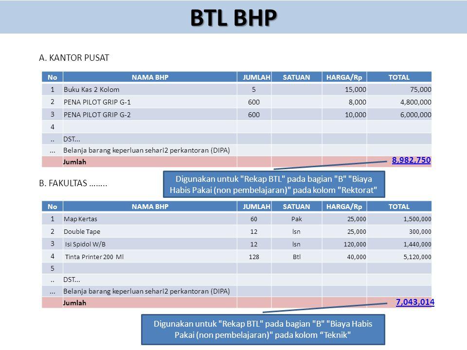 BTL BHP A.KANTOR PUSAT B. FAKULTAS ……..