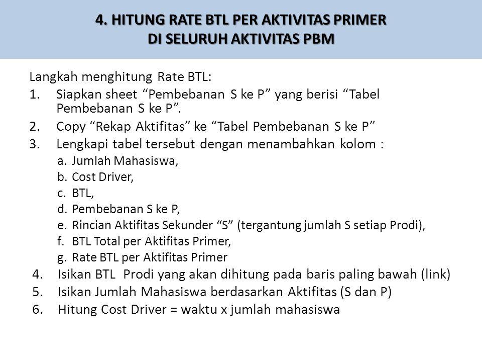 """4. HITUNG RATE BTL PER AKTIVITAS PRIMER DI SELURUH AKTIVITAS PBM Langkah menghitung Rate BTL: 1.Siapkan sheet """"Pembebanan S ke P"""" yang berisi """"Tabel P"""