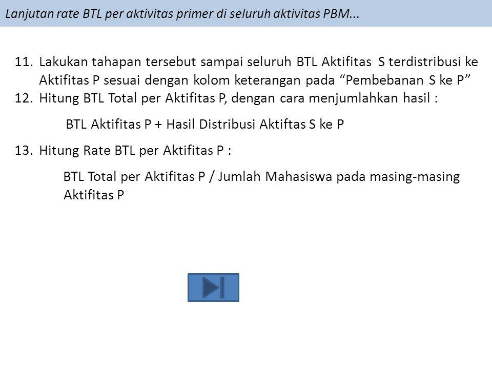 Lanjutan rate BTL per aktivitas primer di seluruh aktivitas PBM...
