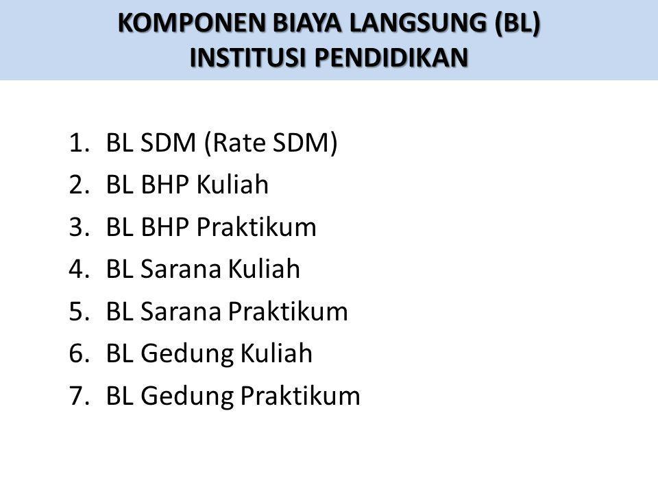 1.BL SDM (Rate SDM) 2.BL BHP Kuliah 3.BL BHP Praktikum 4.BL Sarana Kuliah 5.BL Sarana Praktikum 6.BL Gedung Kuliah 7.BL Gedung Praktikum KOMPONEN BIAYA LANGSUNG (BL) INSTITUSI PENDIDIKAN