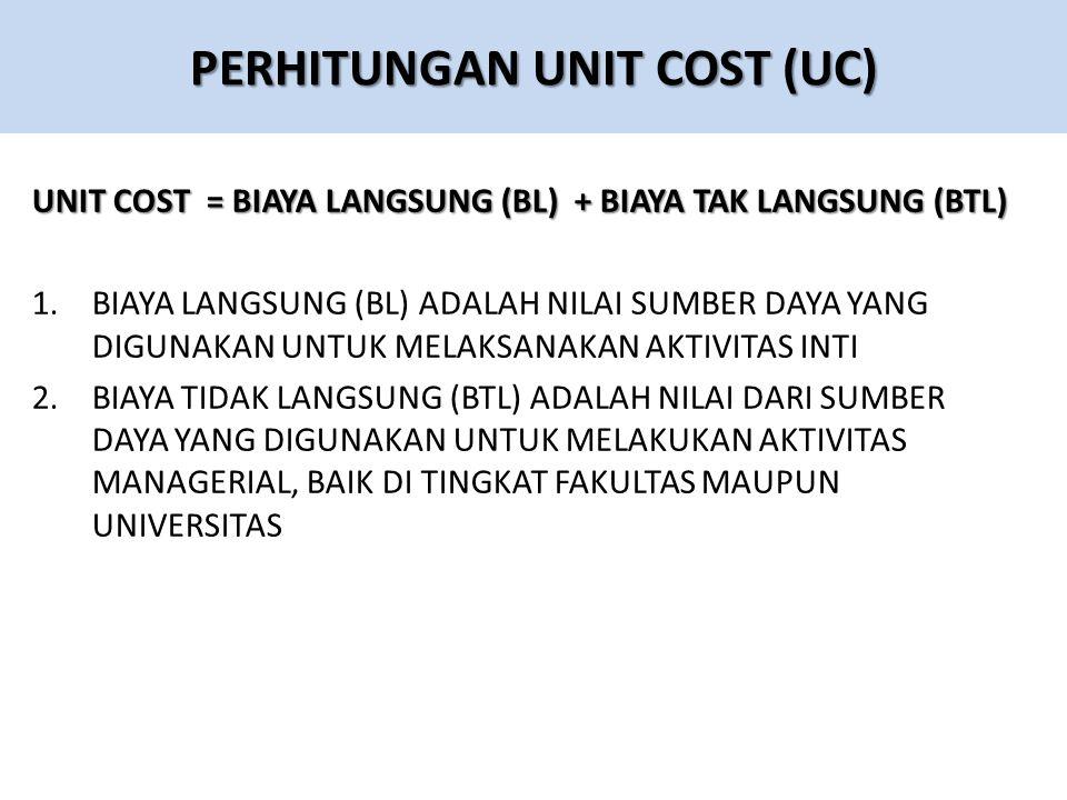 PERHITUNGAN UNIT COST (UC) UNIT COST = BIAYA LANGSUNG (BL) + BIAYA TAK LANGSUNG (BTL) 1.BIAYA LANGSUNG (BL) ADALAH NILAI SUMBER DAYA YANG DIGUNAKAN UNTUK MELAKSANAKAN AKTIVITAS INTI 2.BIAYA TIDAK LANGSUNG (BTL) ADALAH NILAI DARI SUMBER DAYA YANG DIGUNAKAN UNTUK MELAKUKAN AKTIVITAS MANAGERIAL, BAIK DI TINGKAT FAKULTAS MAUPUN UNIVERSITAS