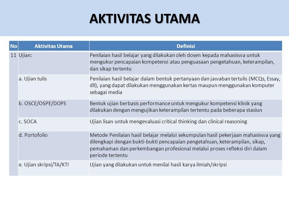 AKTIVITAS UTAMA NoAktivitas UtamaDefinisi 11Ujian:Penilaian hasil belajar yang dilakukan oleh dosen kepada mahasiswa untuk mengukur pencapaian kompetensi atau penguasaan pengetahuan, keterampilan, dan sikap tertentu a.