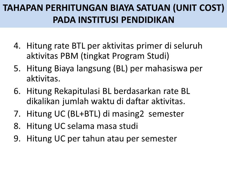 4.Hitung rate BTL per aktivitas primer di seluruh aktivitas PBM (tingkat Program Studi) 5.Hitung Biaya langsung (BL) per mahasiswa per aktivitas.