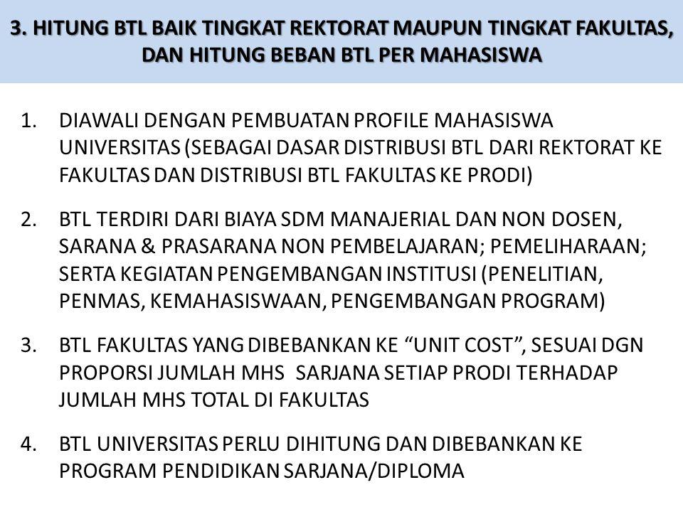 3. HITUNG BTL BAIK TINGKAT REKTORAT MAUPUN TINGKAT FAKULTAS, DAN HITUNG BEBAN BTL PER MAHASISWA 1.DIAWALI DENGAN PEMBUATAN PROFILE MAHASISWA UNIVERSIT