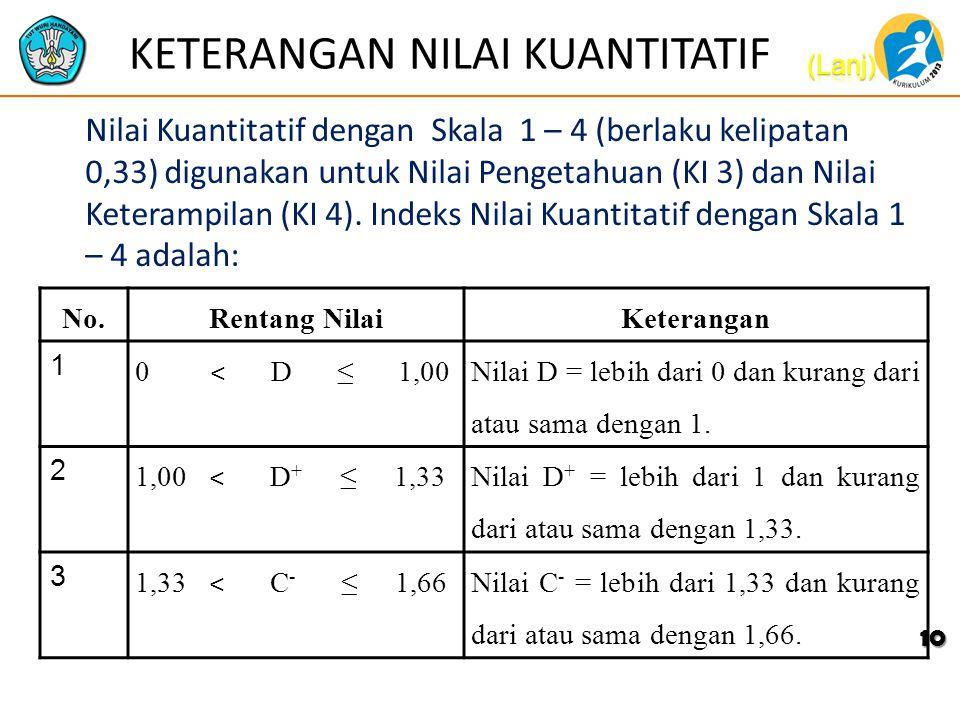KETERANGAN NILAI KUANTITATIF Nilai Kuantitatif dengan Skala 1 – 4 (berlaku kelipatan 0,33) digunakan untuk Nilai Pengetahuan (KI 3) dan Nilai Keteramp