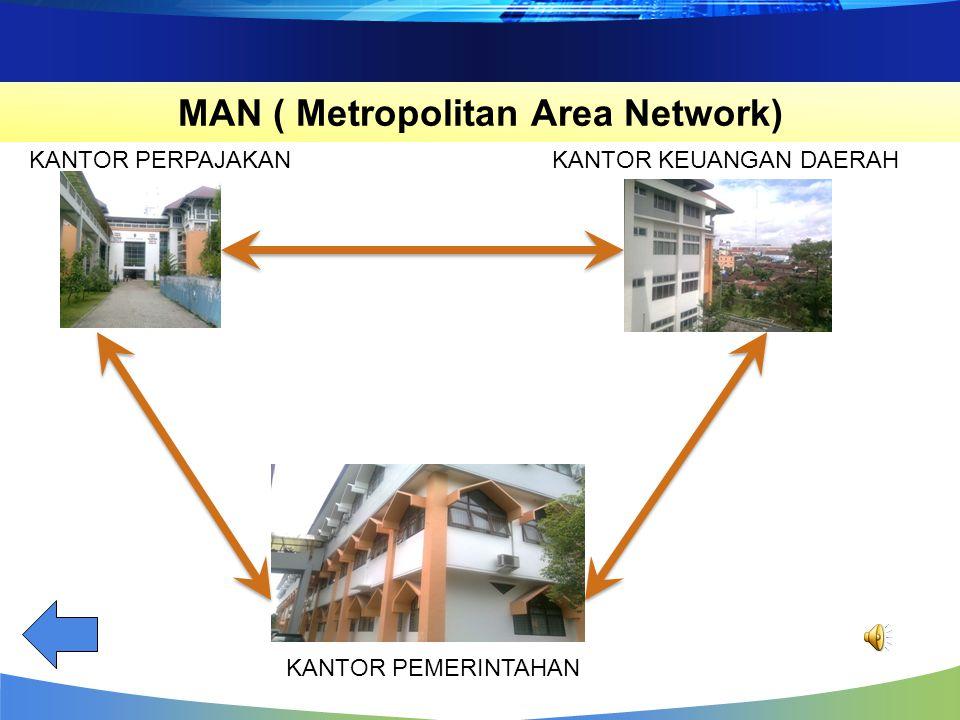 adalah jaringan komputer yang jaringannya hanya mencakup wilayah kecil; seperti jaringan komputer kampus, gedung, kantor, dalam rumah, sekolah atau ya