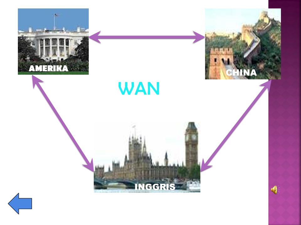 MAN Merupakan suatu jaringan komputer yang cakupannya dalam satu kota dengan transfer data berkecepatan tinggi, yang menghubungkan berbagai lokasi sep