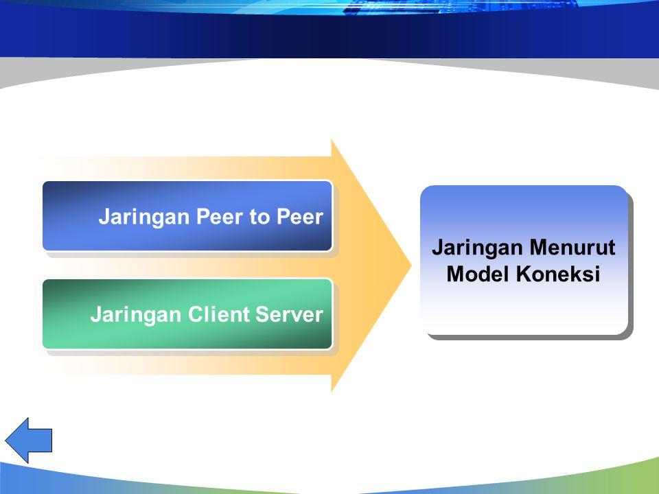 GAN merupakan jaringan komputer yang cakupannya paling luas. Jaringan ini menghubungkan komputer – komputer yang ada di negara – negara di seluruh dun
