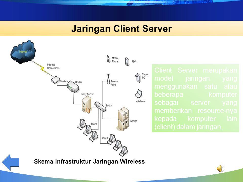 Peer-to-peer network adalah jaringan komputer yang terdiri dari beberapa komputer, terhubung langsung dengan kabel crossover atau wireless atau juga d