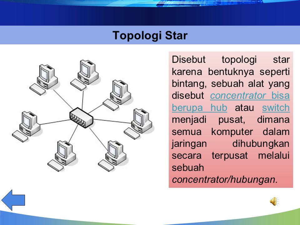 Topologi Bus Topologi bus ini sering juga disebut sebagai topologi backbone, dimana ada sebuah kabel coaxial sebagai sebuah jalur kabel utama yang dib