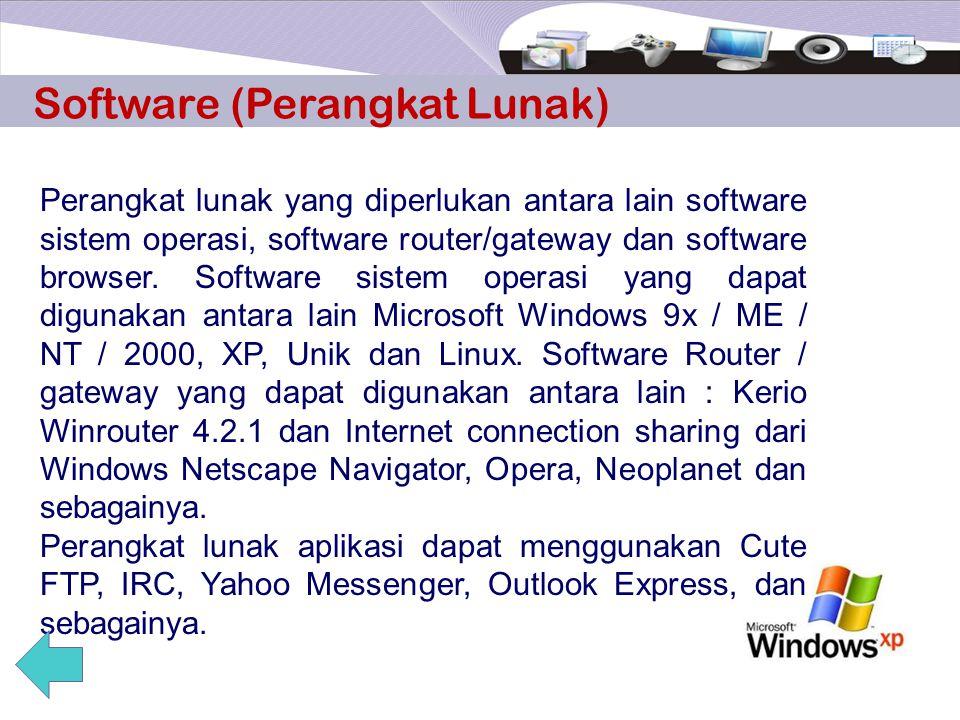 Hardware (Perangkat Keras) Yaitu perangkat keras berupa komputer. Komputer yang dapat dipakai untuk internet yaitu Personal Computer atau Notebook. Di