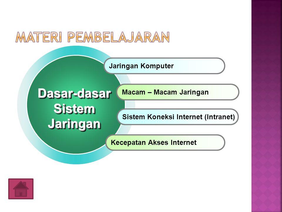 Jaringan Komputer Macam – Macam Jaringan Sistem Koneksi Internet (Intranet) Kecepatan Akses Internet Dasar-dasar Sistem Jaringan