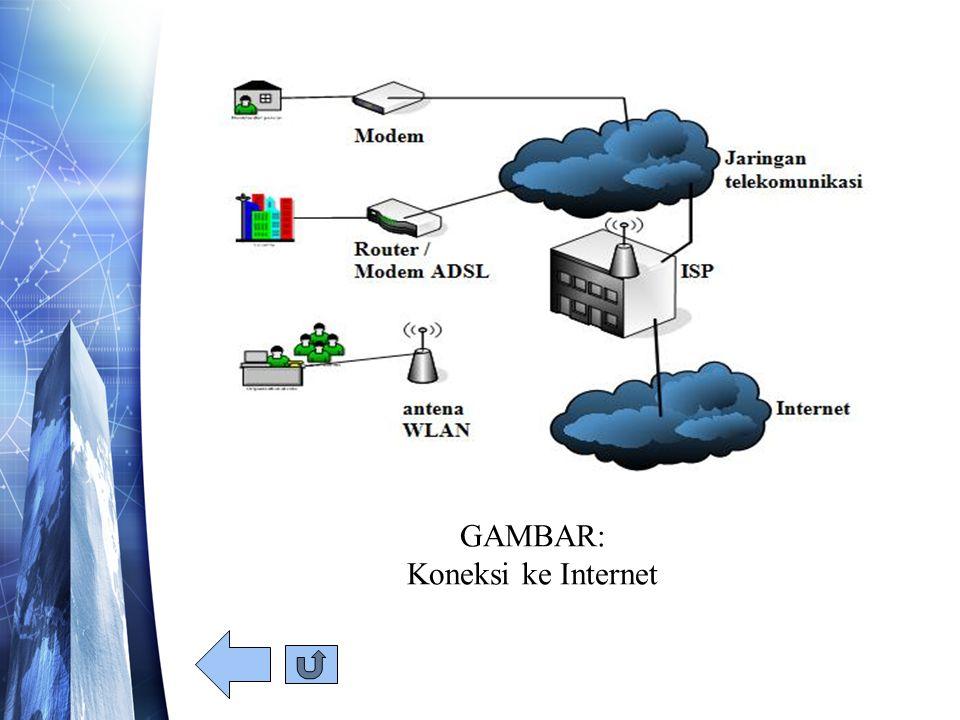 Jaringan Komputer Jaringan komputer adalah beberapa komputer yang saling berhubungan antara yang satu dengan yang lainnya sehingga memungkinkan untuk