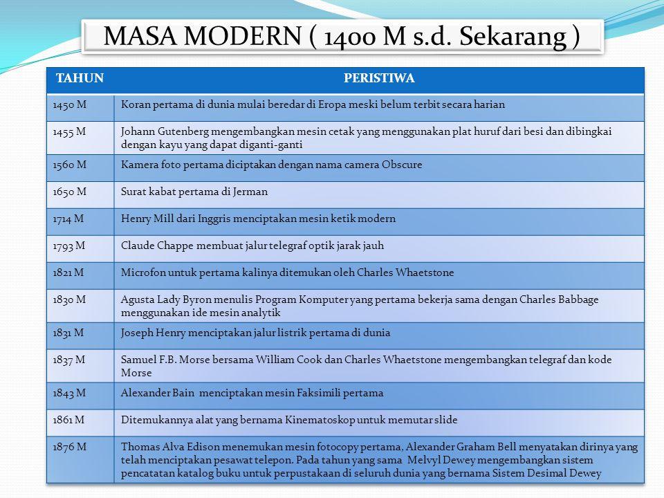 MASA MODERN ( 1400 M s.d. Sekarang )