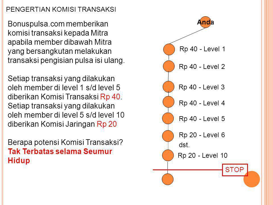PENGERTIAN KOMISI TRANSAKSI Bonuspulsa.com memberikan komisi transaksi kepada Mitra apabila member dibawah Mitra yang bersangkutan melakukan transaksi pengisian pulsa isi ulang.