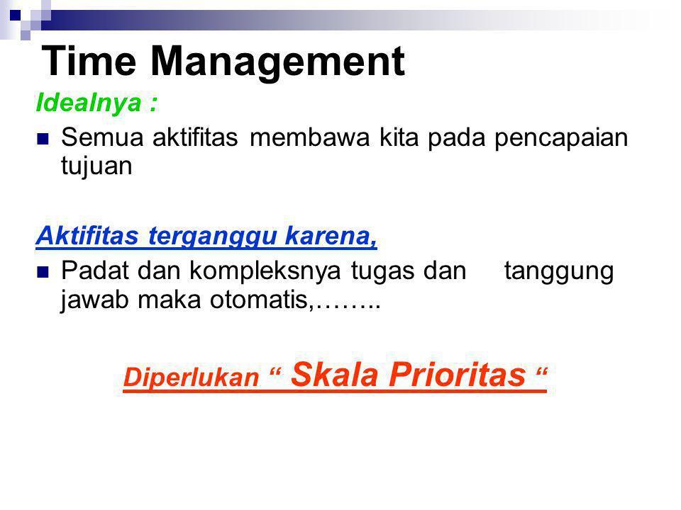Time Management Skala prioritas dapat ditentukan dengan menentukan tujuan yaitu : Menentukan kegiatan untuk mencapai tujuan yang dimaksud dengan urutan sesuai bobot kepentingannya