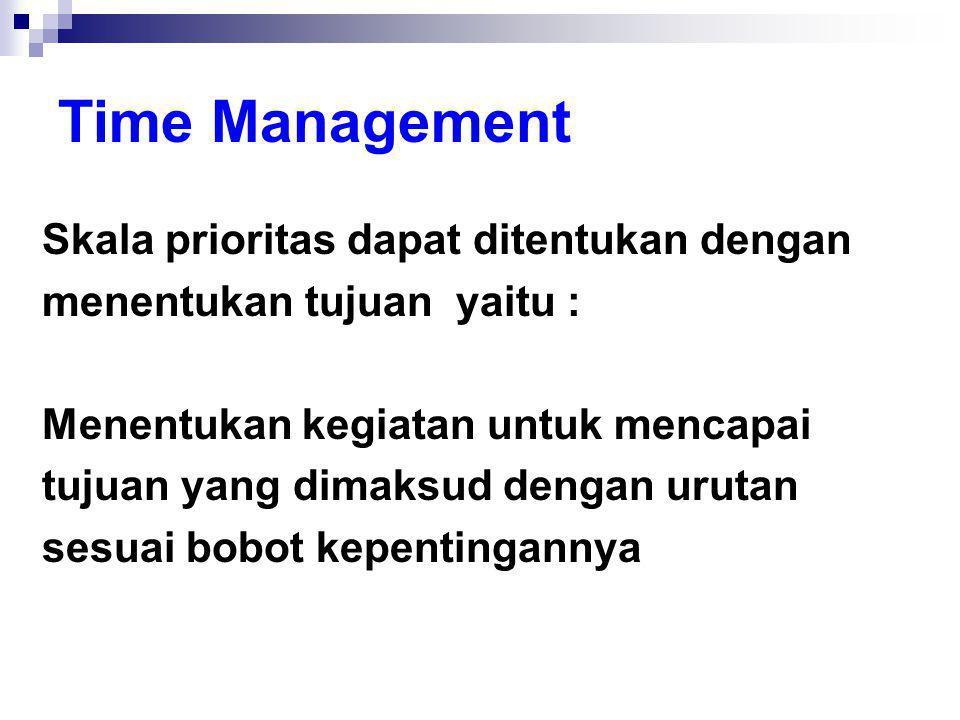 Time Management Skala prioritas dapat ditentukan dengan menentukan tujuan yaitu : Menentukan kegiatan untuk mencapai tujuan yang dimaksud dengan uruta