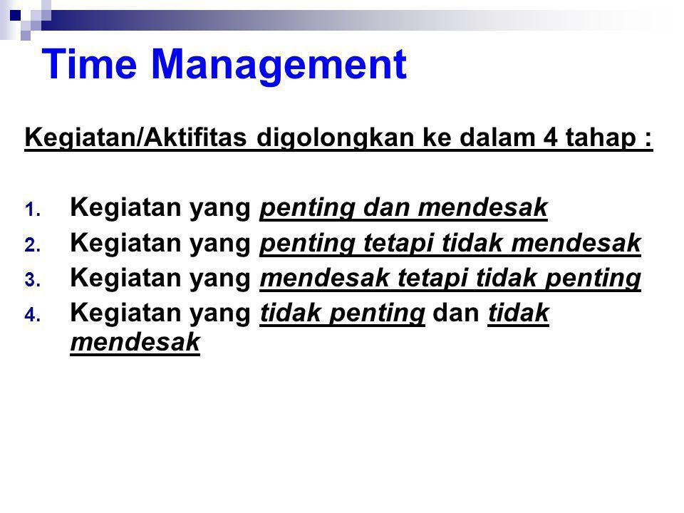 Time Management Kegiatan/Aktifitas digolongkan ke dalam 4 tahap : 1. Kegiatan yang penting dan mendesak 2. Kegiatan yang penting tetapi tidak mendesak