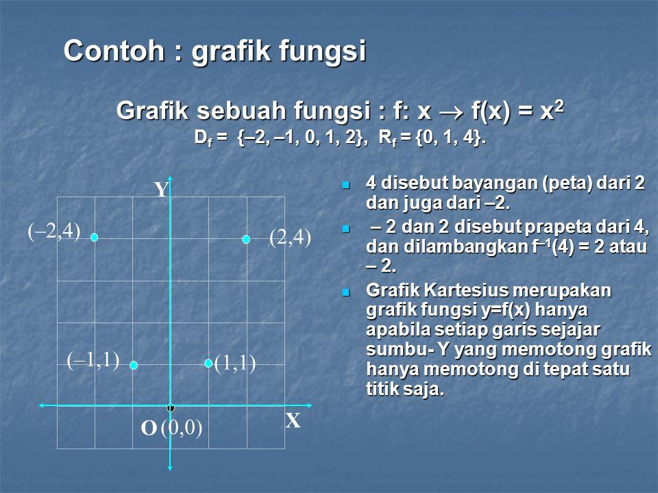 Beberapa cara penyajian fungsi : DDDDalam diagram panah ffff : D  K. Lambang fungsi tidak harus f. Misalnya, un = n2 + 2n atau u(n) = n2 + 2n