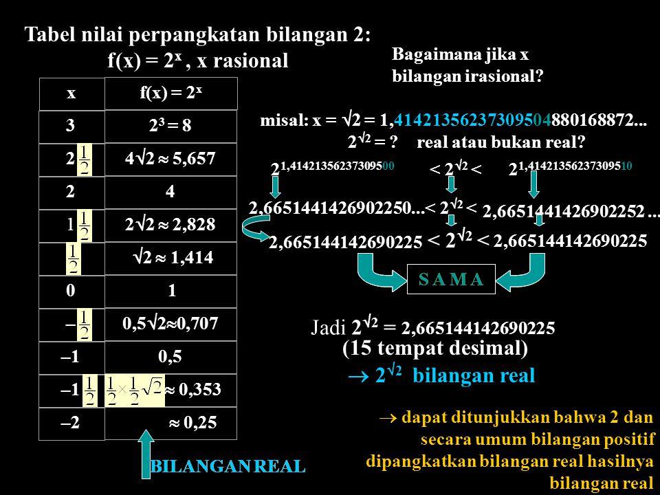 FUNGSI EKSPONEN Perkembangan amuba merupakan fungsi eksponen, dan domainnya adalah himpunan bilangan cacah. Perubahan panas, sedangkan waktu berjalan