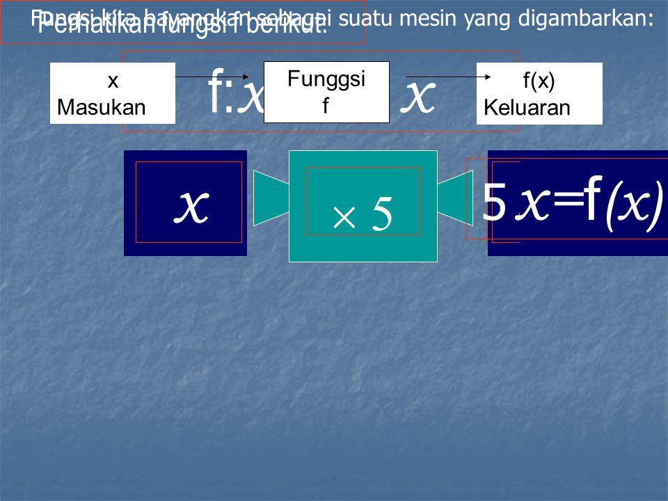  5 210 50 x 5 x= f (x) f: x  5 x Perhatikan fungsi f berikut: x Masukan Funggsi f f(x) Keluaran Fungsi kita bayangkan sebagai suatu mesin yang digambarkan: