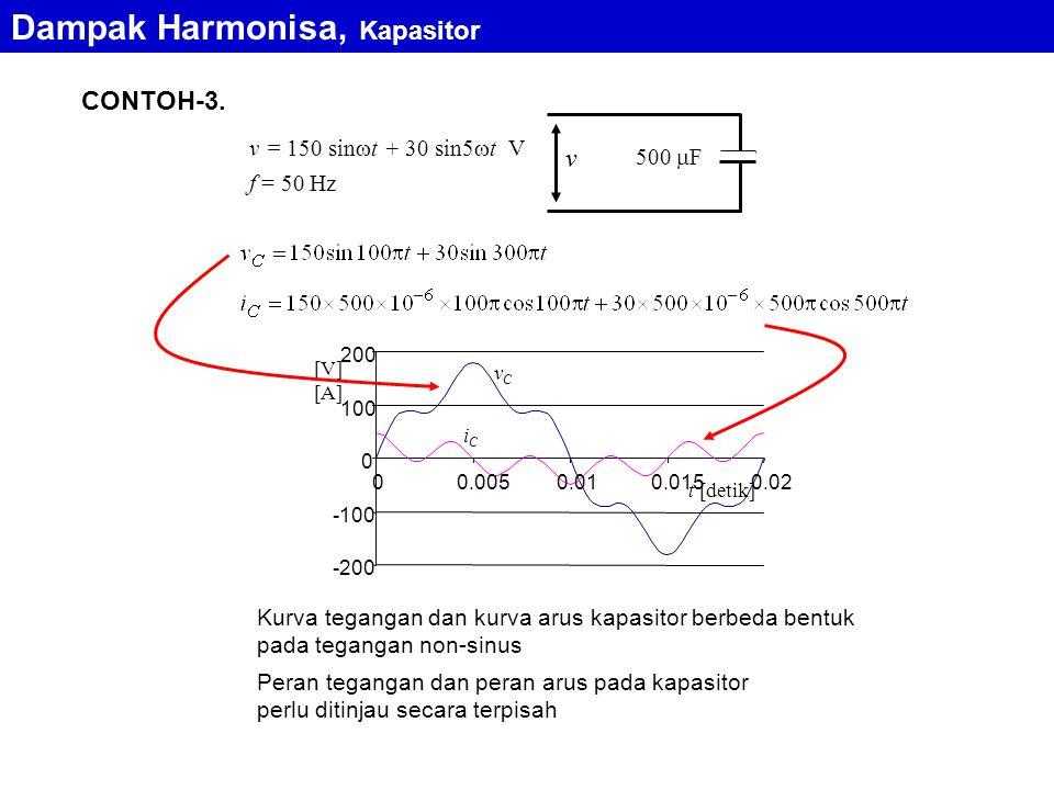 CONTOH-3. f = 50 Hz 500  F v = 150 sin  t + 30 sin5  t V v -200 -100 0 100 200 00.0050.010.0150.02 t [detik] [V] [A] vCvC iCiC Kurva tegangan dan k