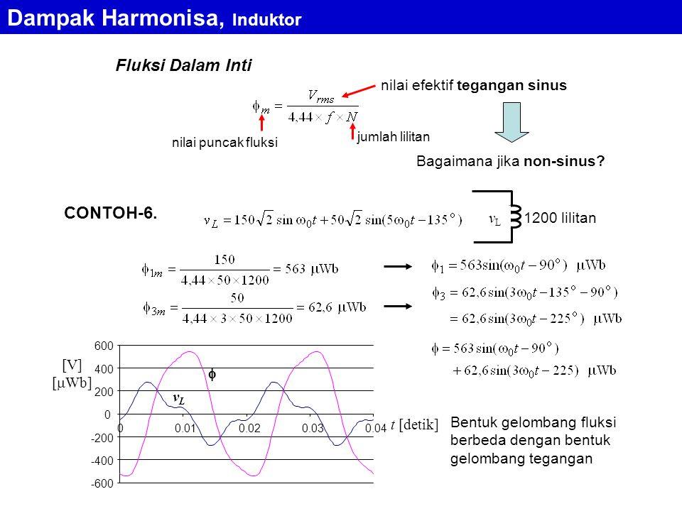 Fluksi Dalam Inti jumlah lilitan nilai puncak fluksi nilai efektif tegangan sinus Bagaimana jika non-sinus? CONTOH-6. vLvL 1200 lilitan -600 -400 -200