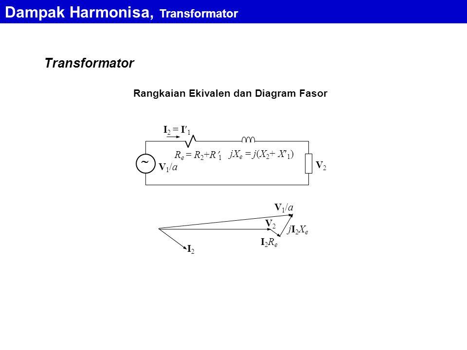 Transformator Dampak Harmonisa, Transformator Rangkaian Ekivalen dan Diagram Fasor  jX e = j(X 2 + X 1 ) R e = R 2 +R 1 I 2 = I 1 V1/aV1/a V2V2 I2I2