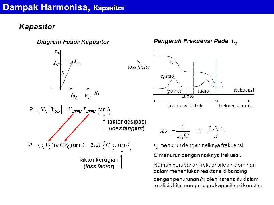 Kapasitor Dampak Harmonisa, Kapasitor Pengaruh Frekuensi Pada  r frekuensi frekuensi listrikfrekuensi optik power audio radio rr loss factor rr 