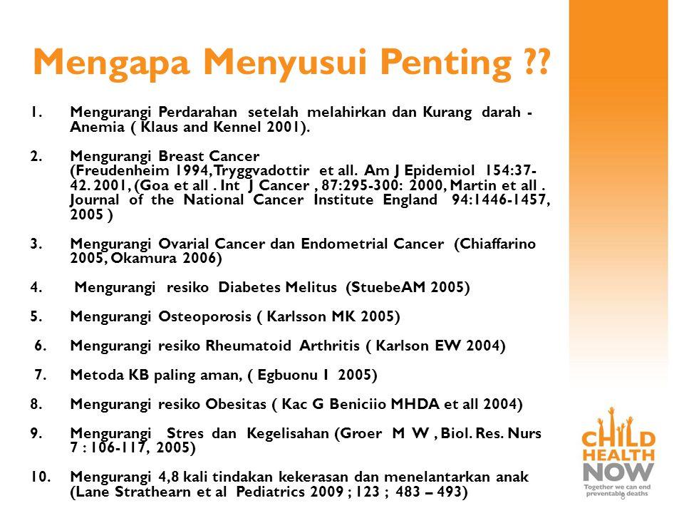 Referensi Presentasi dr.
