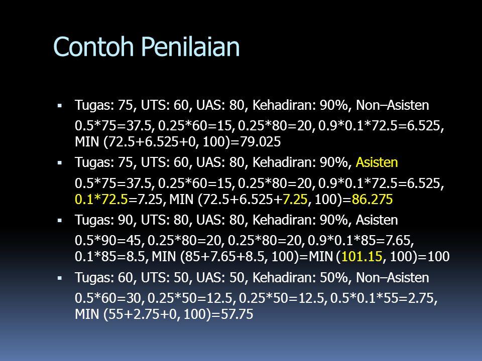 Contoh Penilaian  Tugas: 75, UTS: 60, UAS: 80, Kehadiran: 90%, Non–Asisten 0.5*75=37.5, 0.25*60=15, 0.25*80=20, 0.9*0.1*72.5=6.525, MIN (72.5+6.525+0