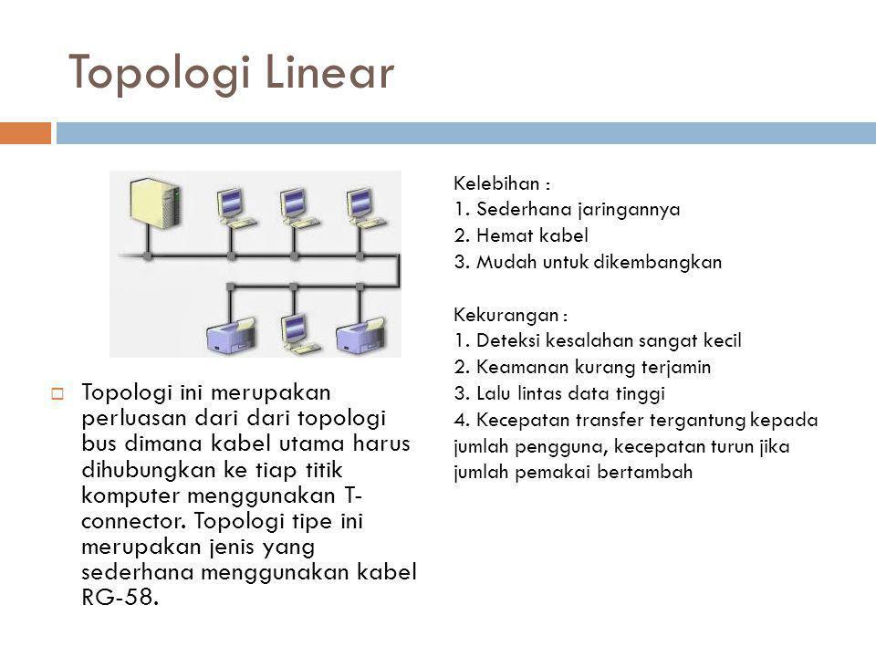 Topologi Linear  Topologi ini merupakan perluasan dari dari topologi bus dimana kabel utama harus dihubungkan ke tiap titik komputer menggunakan T- c