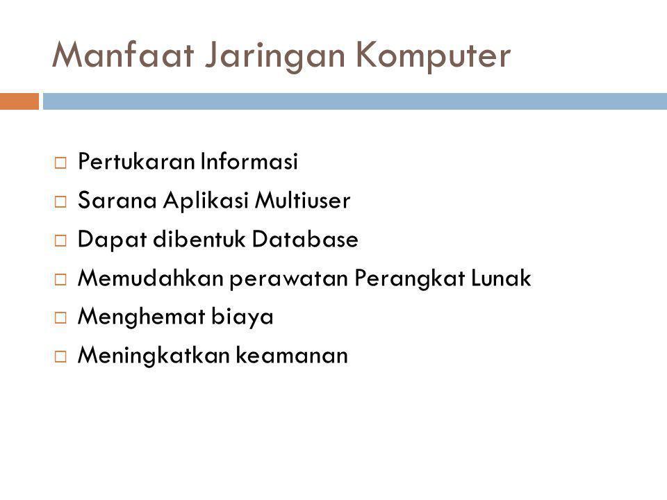 Manfaat Jaringan Komputer  Pertukaran Informasi  Sarana Aplikasi Multiuser  Dapat dibentuk Database  Memudahkan perawatan Perangkat Lunak  Menghe