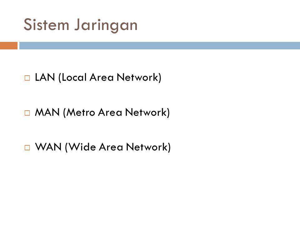 Sistem Jaringan  LAN (Local Area Network)  MAN (Metro Area Network)  WAN (Wide Area Network)