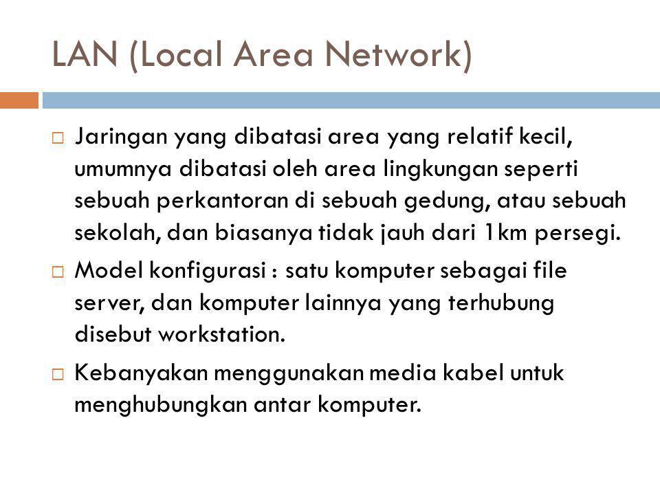 LAN (Local Area Network)  Jaringan yang dibatasi area yang relatif kecil, umumnya dibatasi oleh area lingkungan seperti sebuah perkantoran di sebuah